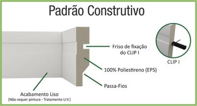 Projeto_Rodapes